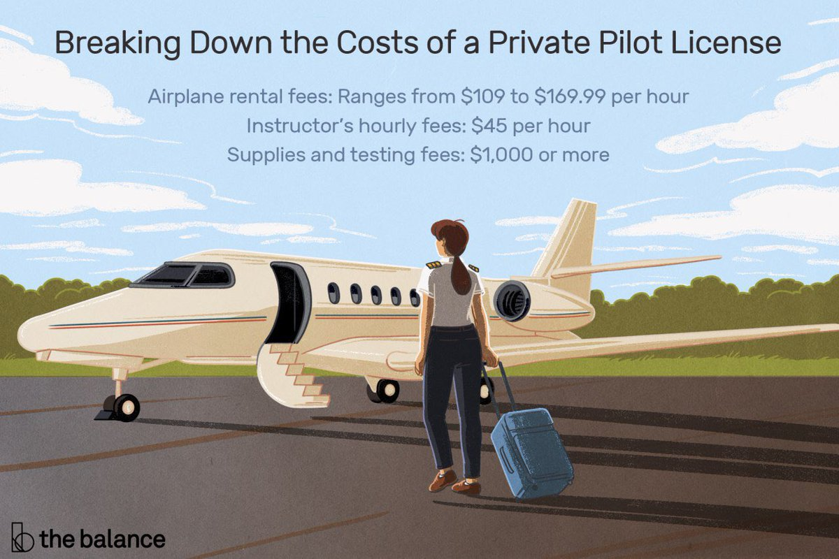 EHxWpm8XYAAjwGc - 1025 private pilot license costs