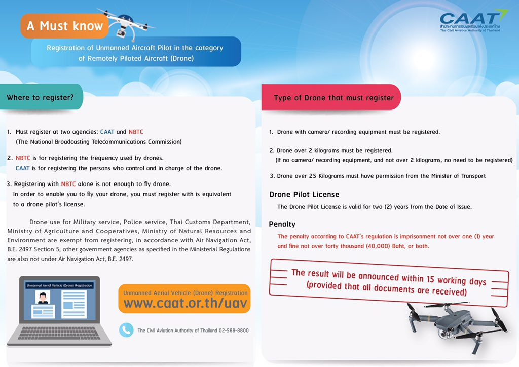ENu8XCoUYAA 5er - Are you planning on flying a drone in Thailand If your drone has a camera you must register with two different government agencies and have insurance before you can fly. First with NBTC about radio frequency and then with CAAT pilots license.
